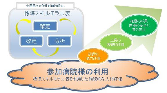 システムの特徴の写真
